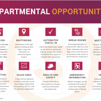 Departmental Opportunities for Corporate Comms