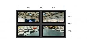 SignStix Video Wall Resolution Bezels